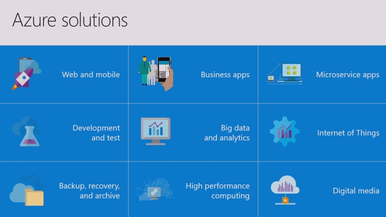 Discover Implementation Best Practices, Monitoring & Diagnostics tools for your Azure applications - YouTube
