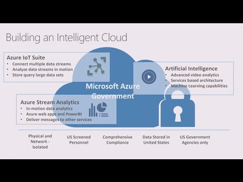 Build a Solution on Azure Gov: The Connected Officer Bringing IoT to Policing (GOV) - YouTube