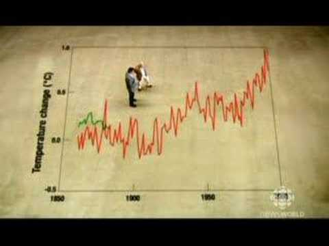 YouTube - Sir David Attenborough: The Truth About Climate Change