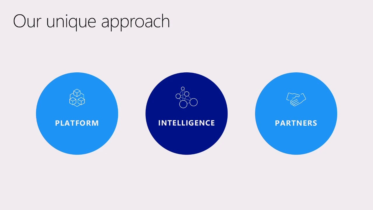 Protect your business with Azure, a secure and trusted cloud - YouTube