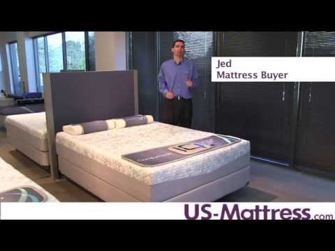 Beautyrest Comforpedic IQ Enlightened Luxury Firm Mattress