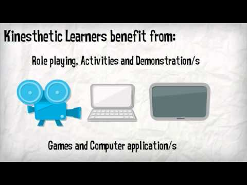 Different types of Learners