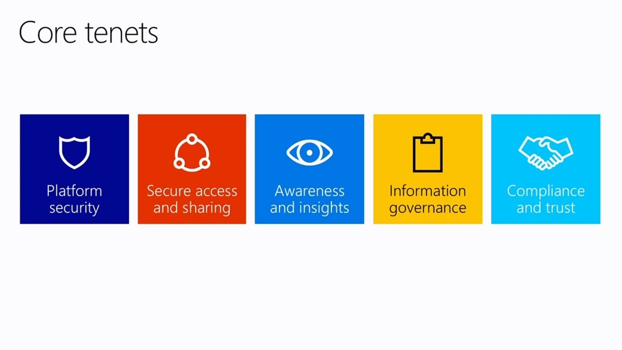 Keep your OneDrive and SharePoint content safe - YouTube