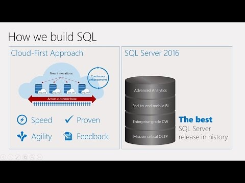 Modernize your Data Platform with SQL technologies - YouTube
