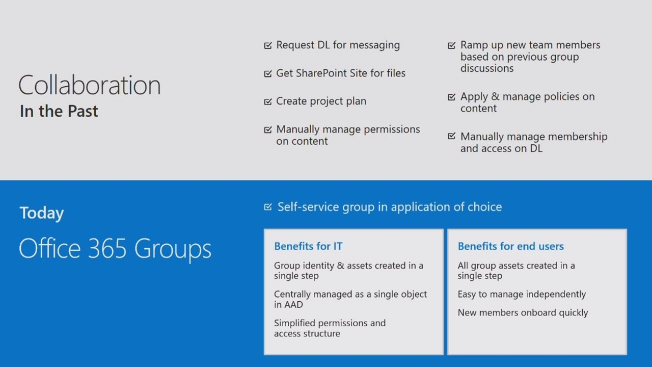 Office 365 Groups – Overview & Administration - YouTube