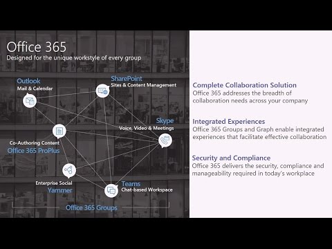 Move all your communications to Skype for Business Online - YouTube