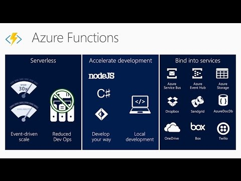 Building serverless applications with Azure Functions - YouTube