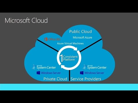 Reinventing IT infrastructure for business agility - YouTube