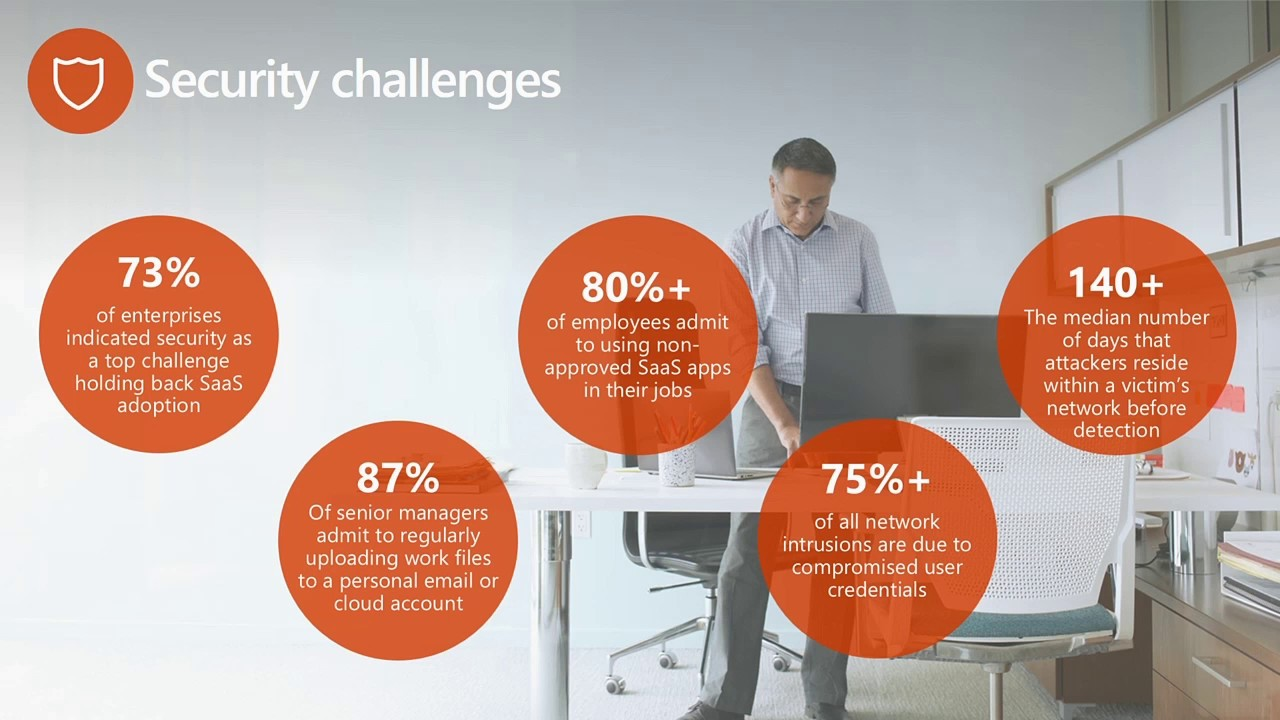 Get the most out of the Office 365 security solutions - YouTube