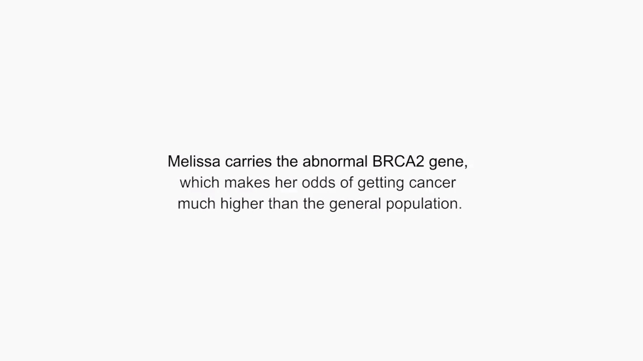 Genetic Testing for the BRCA Gene | Being Jewish and Breast Cancer Risk - YouTube